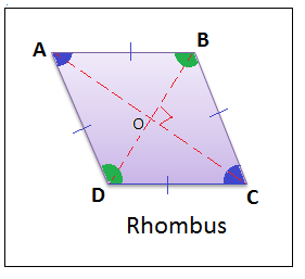 shape-of-rhombus