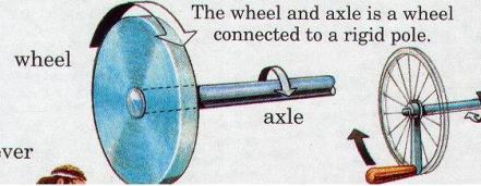 wheelandaxlecolored